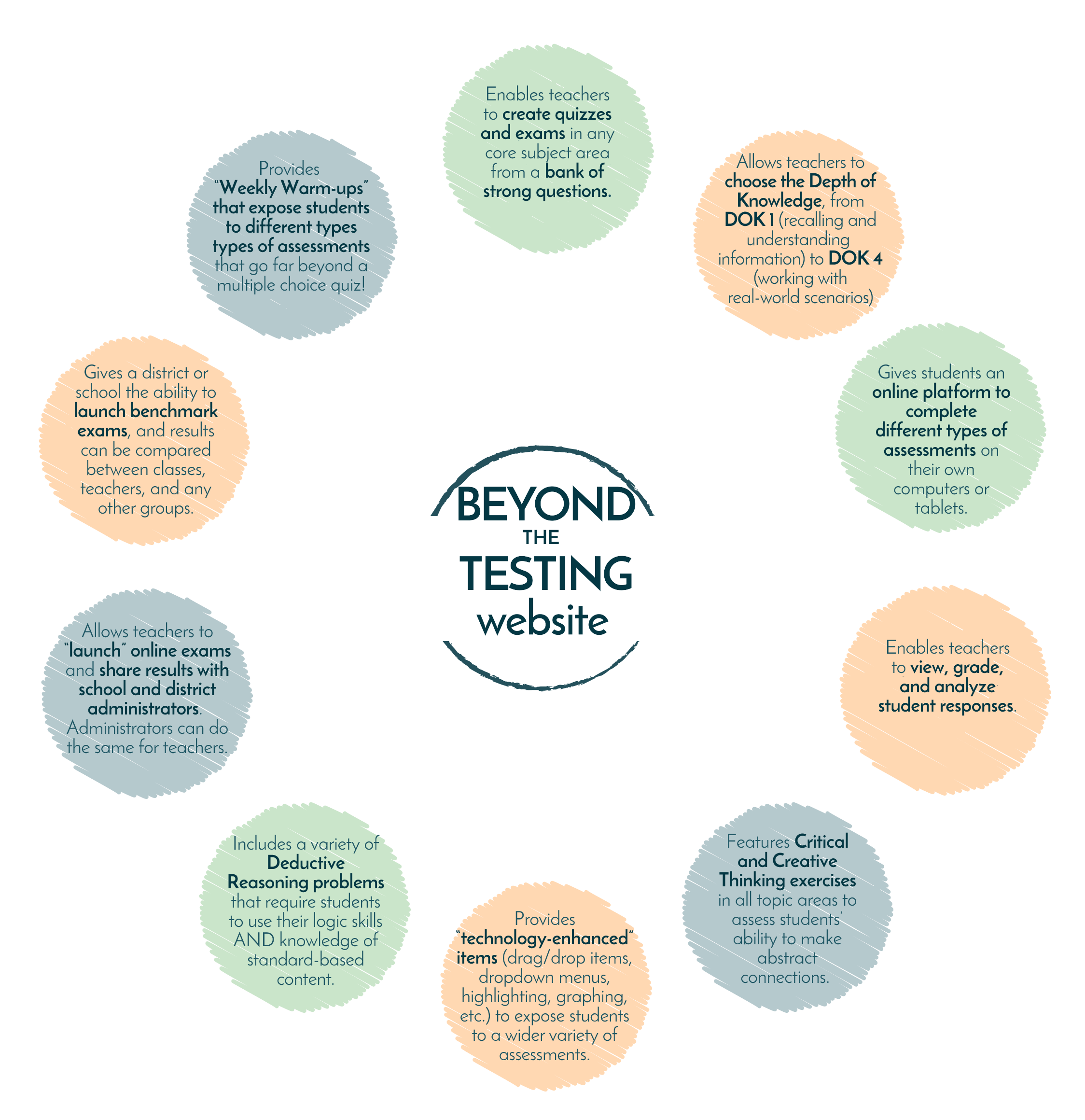 beyond tests alternatives in assessment Read alternative approaches to outcomes assessment: beyond psychometric tests, pediatric blood & cancer on deepdyve, the largest online rental service for scholarly research with thousands of academic publications available at your fingertips.